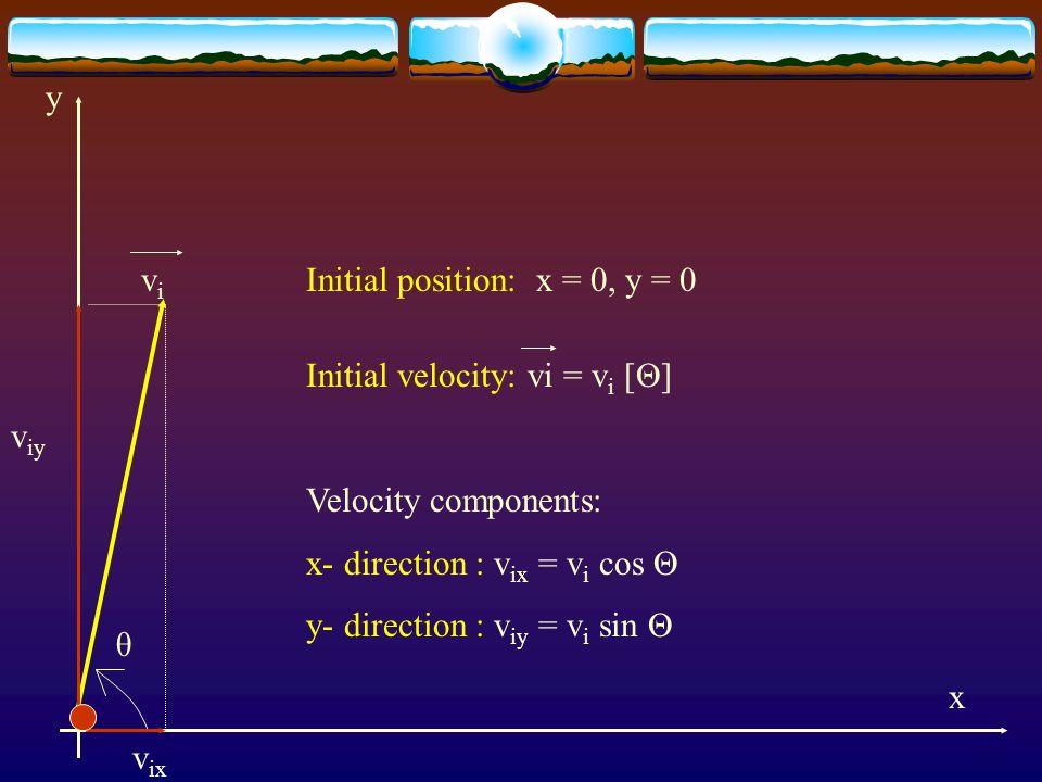 x y. vi. Initial position: x = 0, y = 0. vix. viy. Initial velocity: vi = vi [Θ] Velocity components: